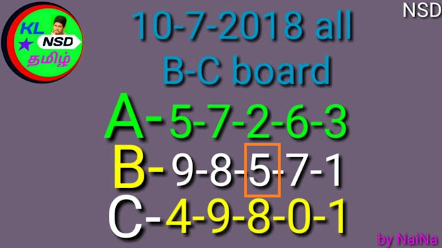 Sthree Sakthi SS-114 abc board numbers by  Raja Naina on 10-07-2018 kerala lottery predictions in keralalotteries.info