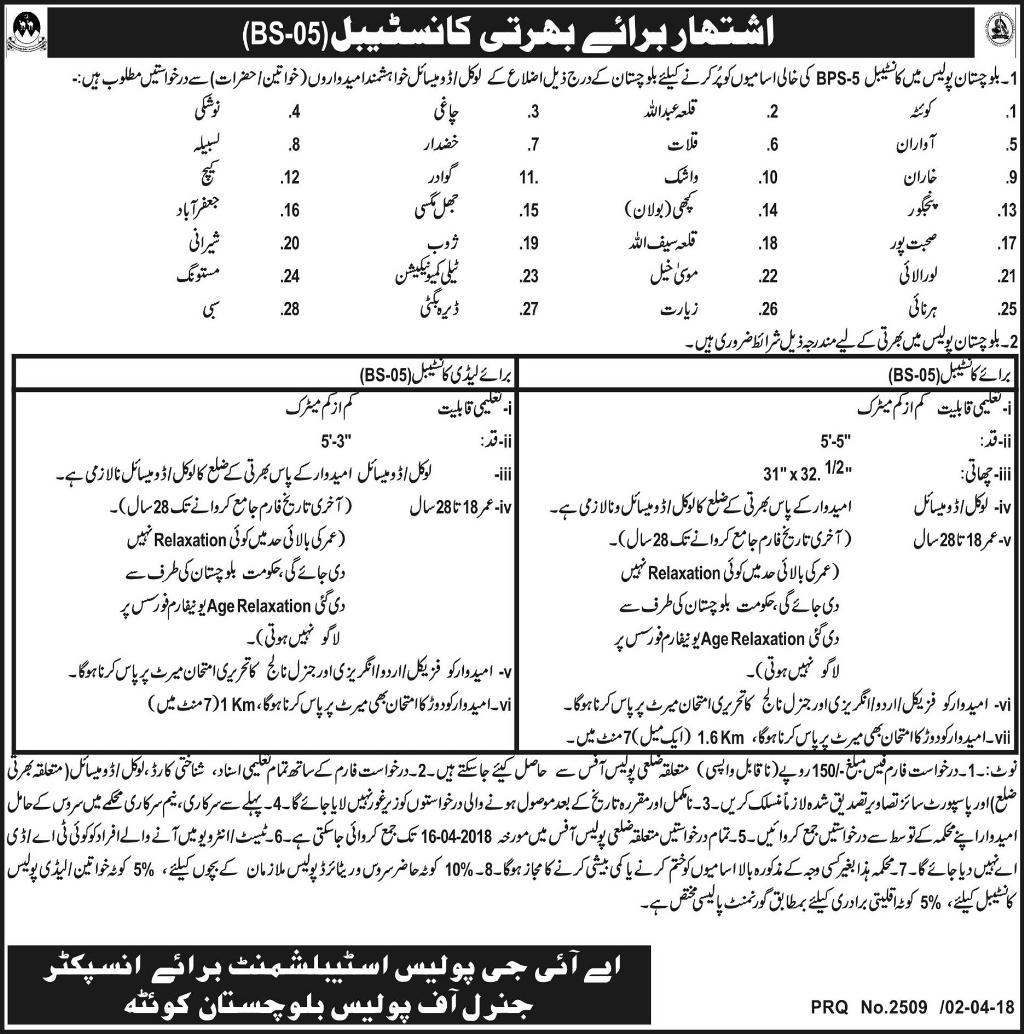 1400 Vacancies in Balochistan Police for Constable, Lady Constable April 2018