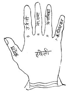 हाथ का रंग रूप और उंगलिया -  हस्तरेखा