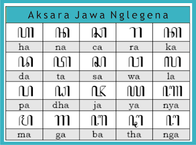 Ki Sambarlangit dan Yohanes Chandra Beber Rahasia Aksara Jawa (Bagian 1)
