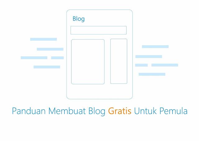 panduan membuat blog pemula