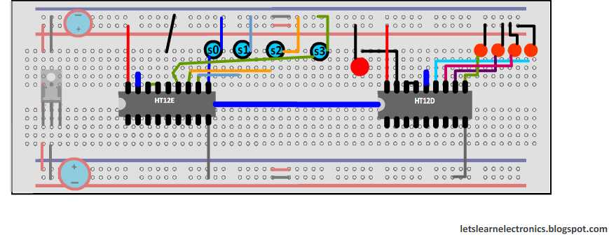Introduction to Encoding and Decoding Making a simple Encoder