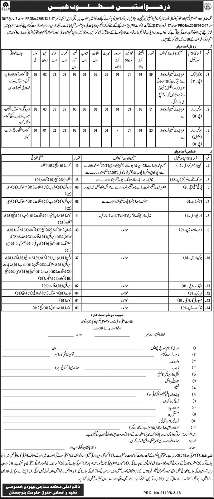 Jobs In Population Welfare Department March 2018 - Application Form Download