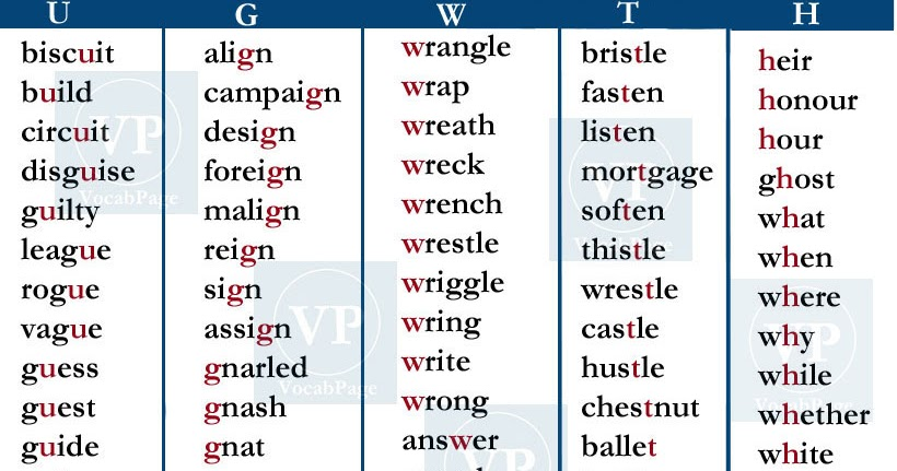5 letter words with silent letters vocabularypage list of the words with silent letters 26257 | Silent%2Bletter%2Bpost