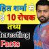 रोहित शर्मा से जुड़े 10 रोचक तथ्य | 10 Interesting Facts About Rohit Sharma