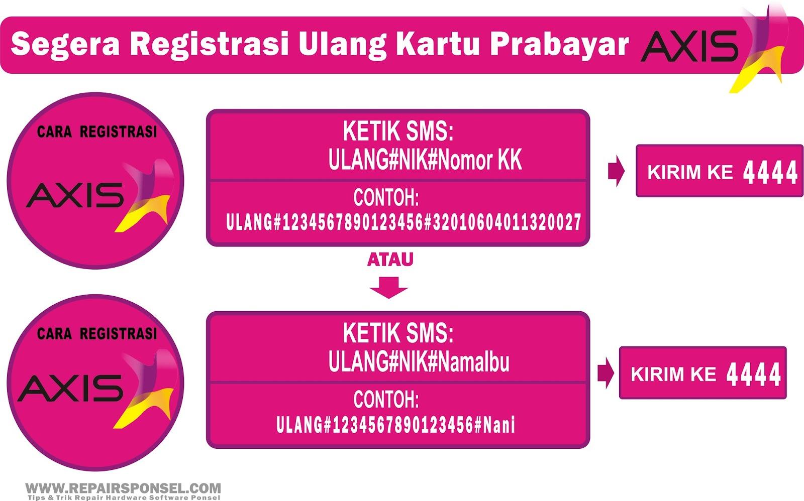 Cara Registrasi Ulang Kartu Prabayar Sesuai KTP dan KK  Repairs Ponsel