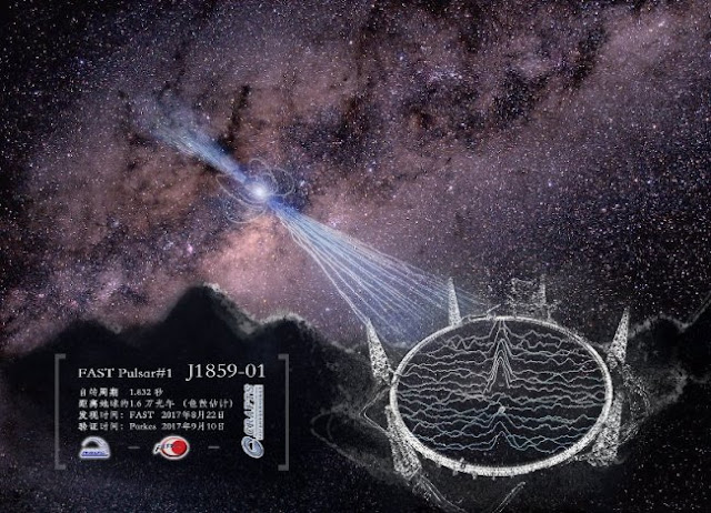 China's FAST telescope finds two pulsars during trial operation