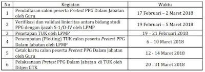 jadwal ppg dalam jabatan