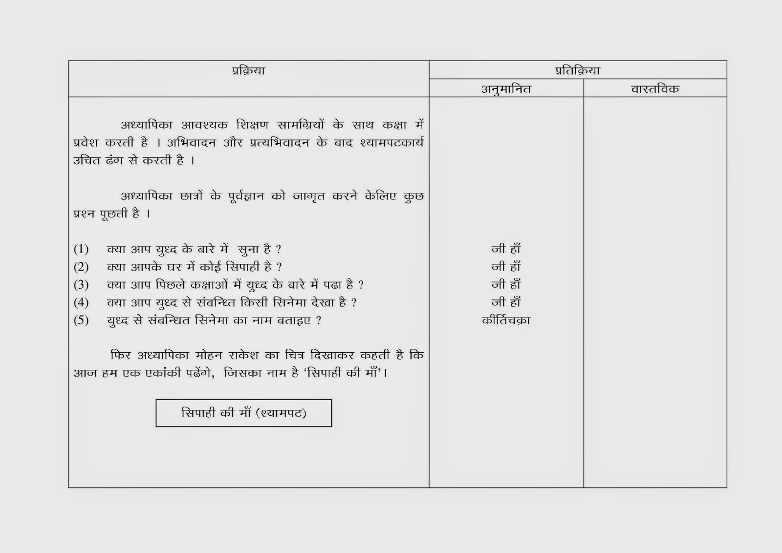 Image result for पाठ योजना हिंदी व्याकरण