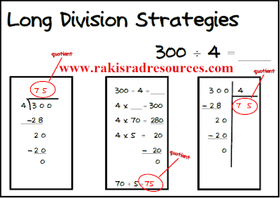 Four free long operation posters for addition, subtraction, multiplication and division. Download these international learning strategies now from Raki's Rad Resources.