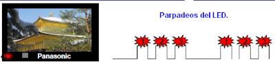 Códigos de error en televisores LCD Panasonic.