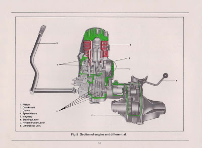 i think pretty much any information i'll need restoring my bajaj is in this  manual