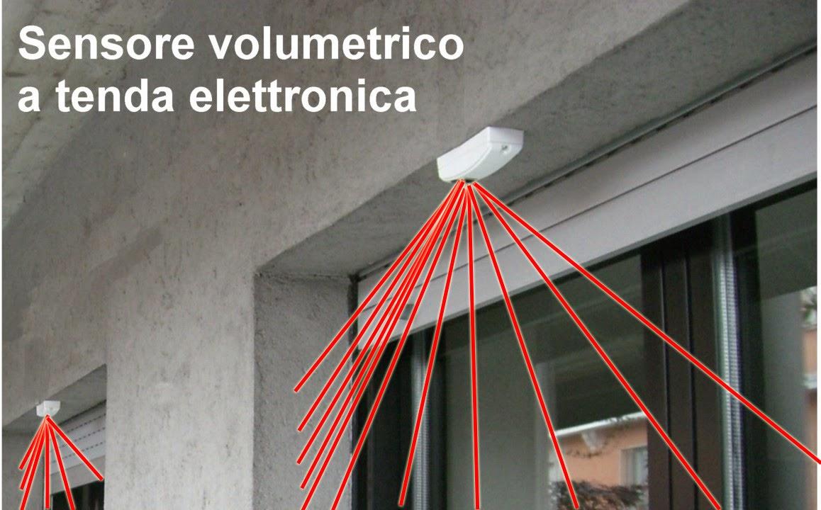 Come funzionano i sensori a tenda atr sicurezza for Antifurto casa prezzi