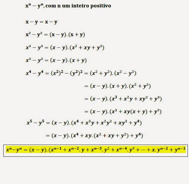 Y X:N Funktiona