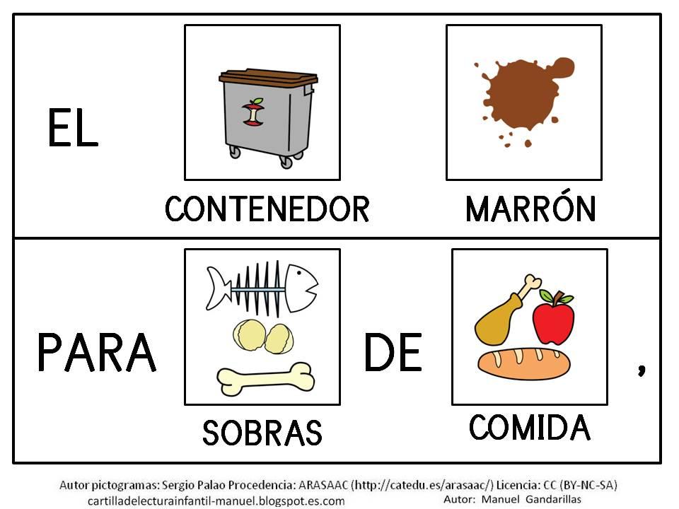 Cartilla De Lectura Infantil: CARTILLA DE LECTURA INFANTIL Digital