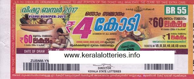 Kerala lottery result_Vshu Bumper-2017_Result