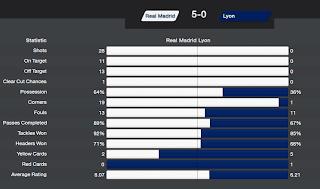 FM14 Cobra Tactic Real Madrid Lyon