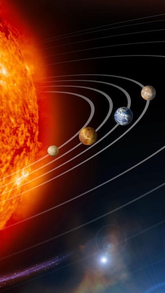 Solar System  Galaxy Note HD Wallpaper