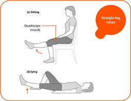 Pain & Rehabilitation: Role of physiotherapy in Osteoarthritis