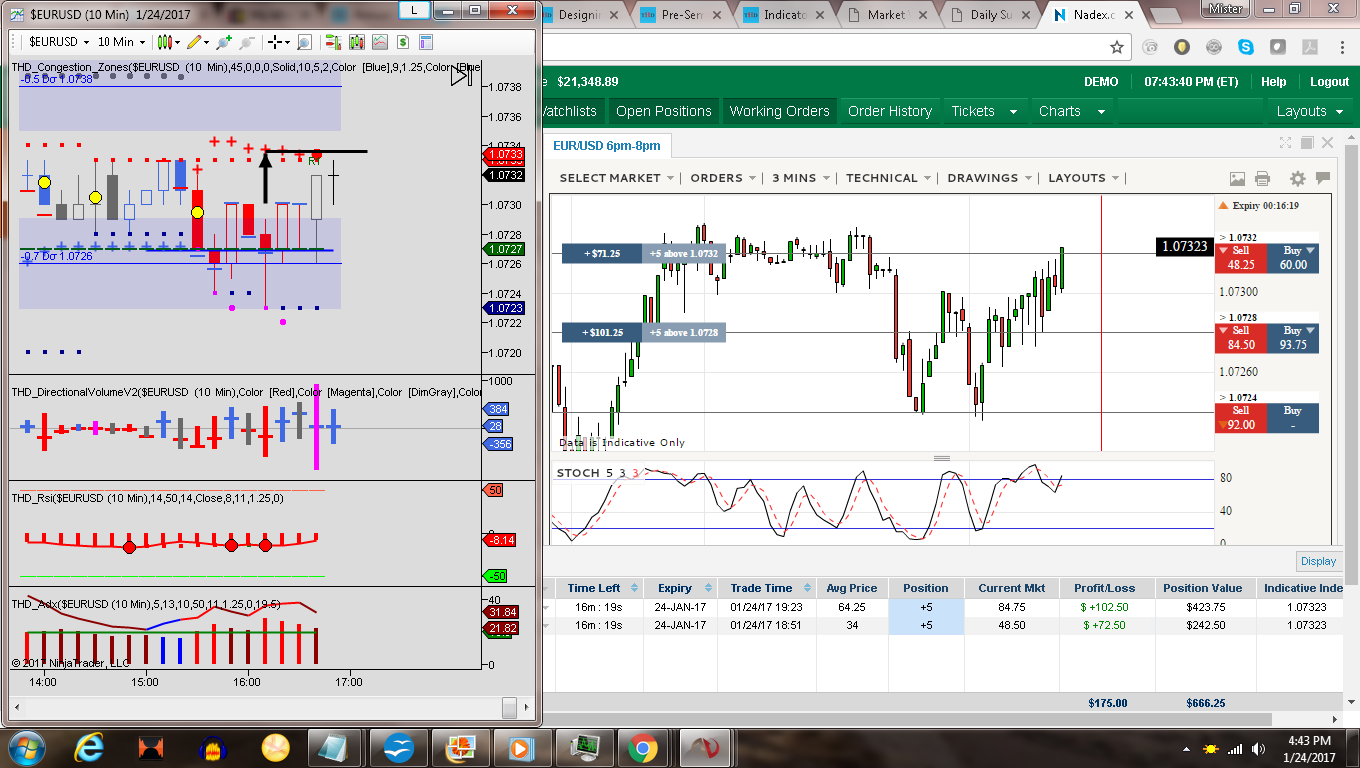 Binary options ti einai