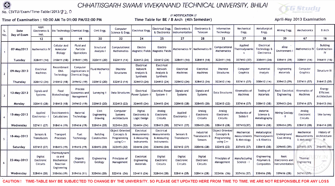 CSVTU BE 4th SEM TIME TABLE