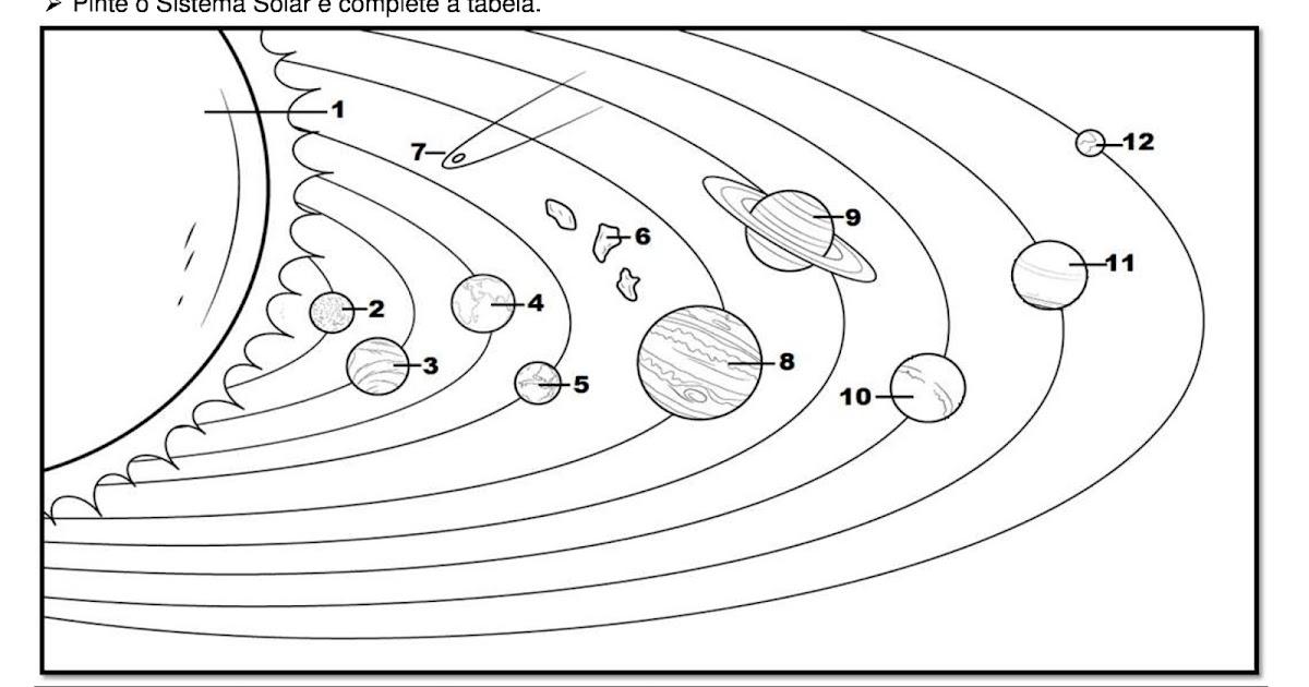Sistema Solar Para Colorir Suporte Geografico