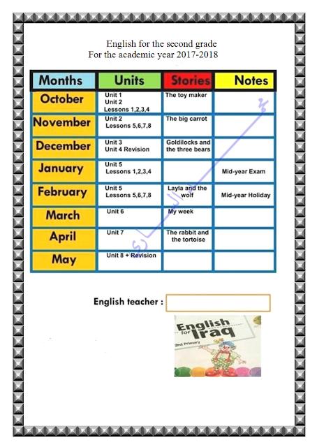 الخطة السنوية لمادة اللغة الانكليزية للصف الثاني الابتدائي للعام 2018