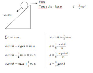 Ryuuku Soal Fisika Kelas Xi Dinamika Rotasi