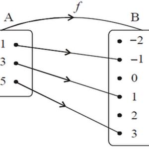 Fungsi surjektif fungsi injektif dan fungsi bijektif fungsi cara manyatakan fungsi 1 diagram panah ccuart Choice Image