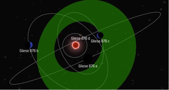 gliese 876 system - photo #4