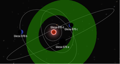 Illustration of the Gliese 876 Planetary System.