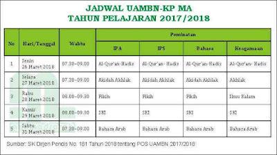 Jadwal UAMBN KP MA