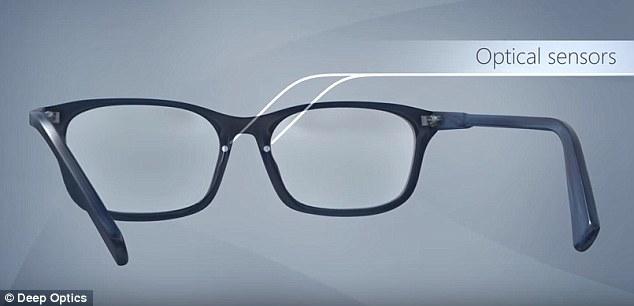 c23ed833ed7bb Mas essa invenção pode ir muito além do simples aposentar de lentes e óculos.  As omnifocais também poderiam ser utilizadas em aplicações de realidade ...