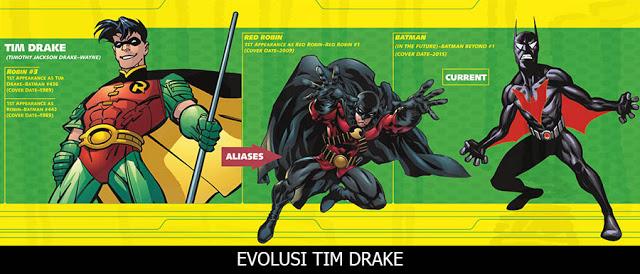 macam-macam robin adalah dc comics