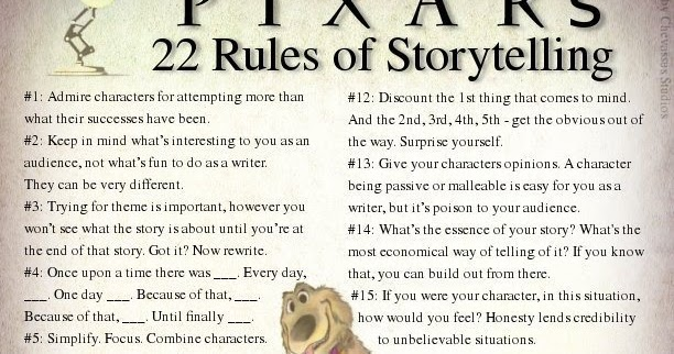 22 Rules of Writing, Compiled by Pixar Storyboard Artist Emma Coats