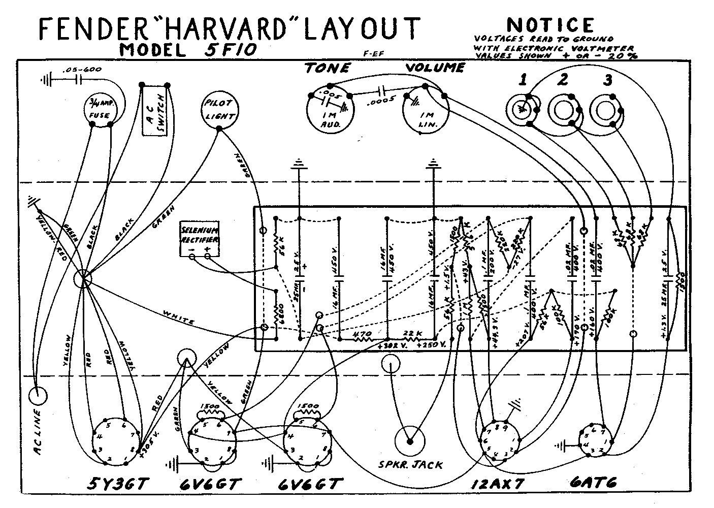 Infernal Industries Harvard 5f10