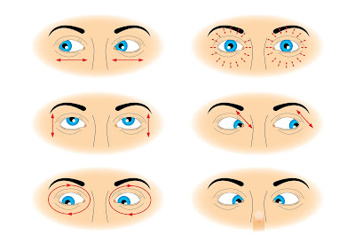 How to Cure Myopia Quickly