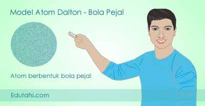 Kelebihan dan kekurangan model teori atom Dalton