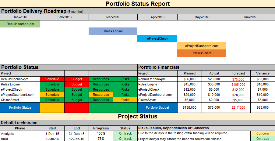 excel project status report template koni polycode co