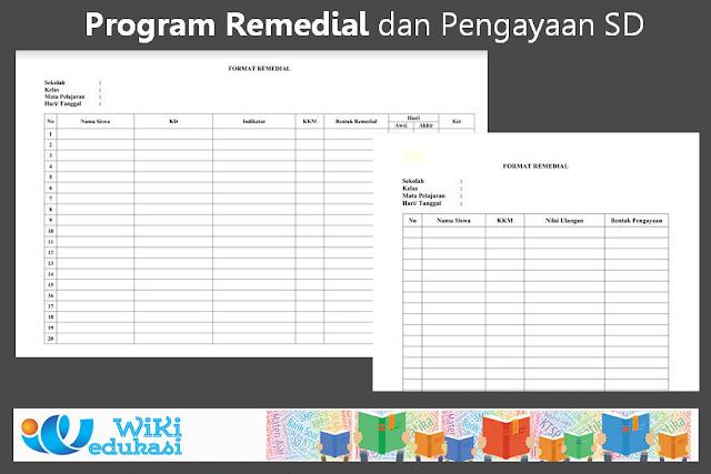 Program Remedial dan Pengayaan SD