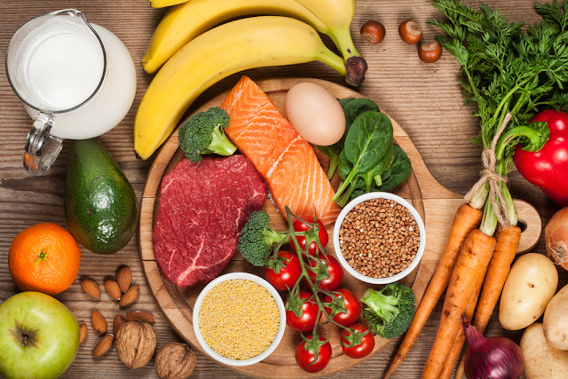 Diet for Diabetes - Know your Healthy Balanced Diet with Sugar