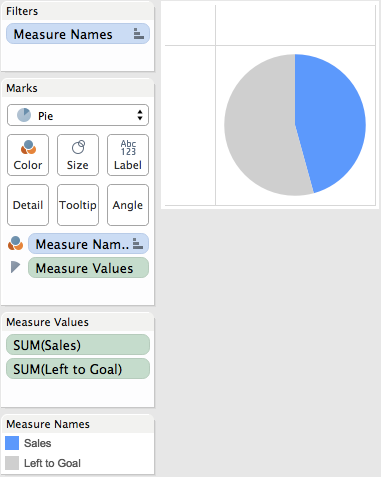 Tableau Tip: How to make KPI donut charts