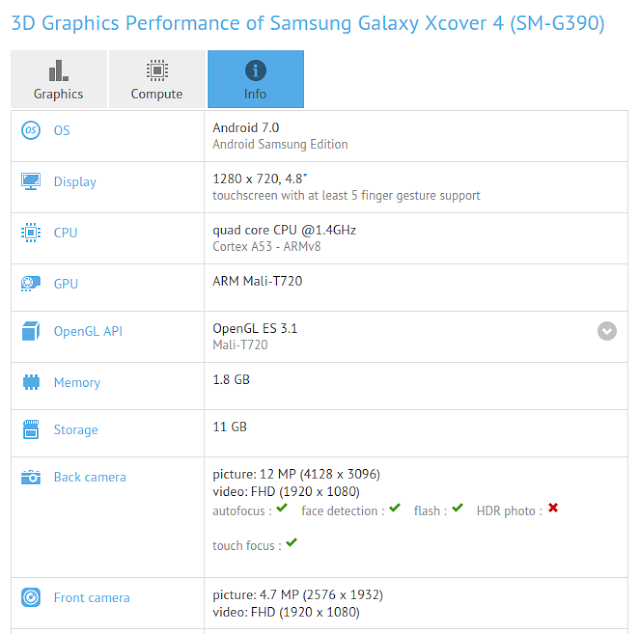 Samsung Galaxy Xcover 4 Specification