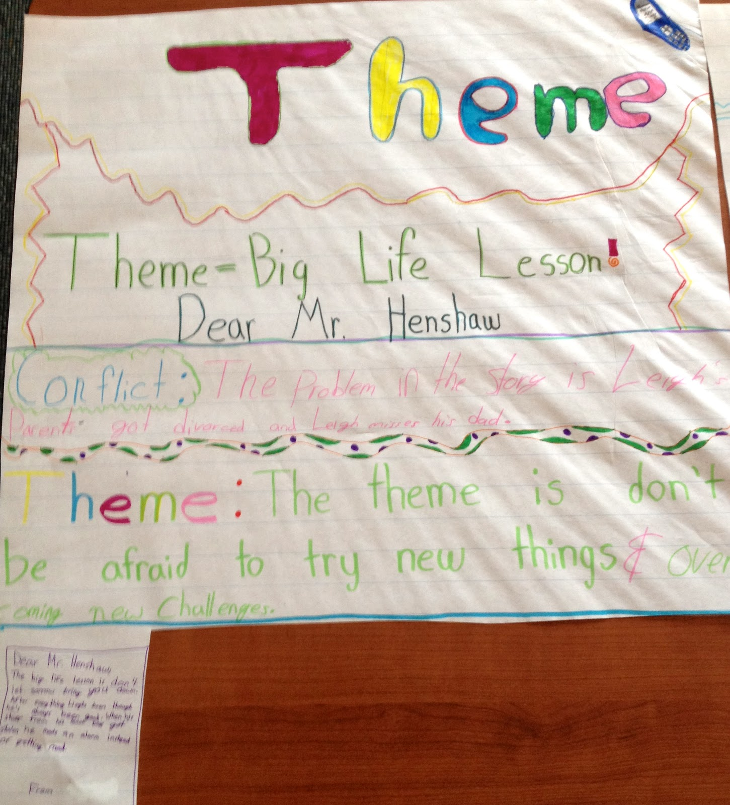 Thrasher S Fifth Grade Rockstars Theme Study Posters