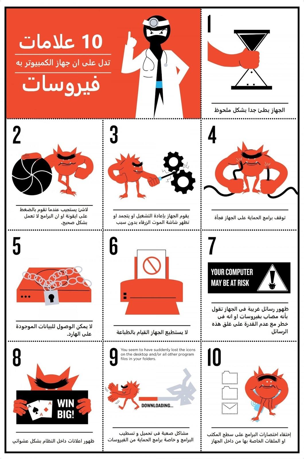 10 علامات تدل على وجود فيروس في جهازك (انفوجرافيك)
