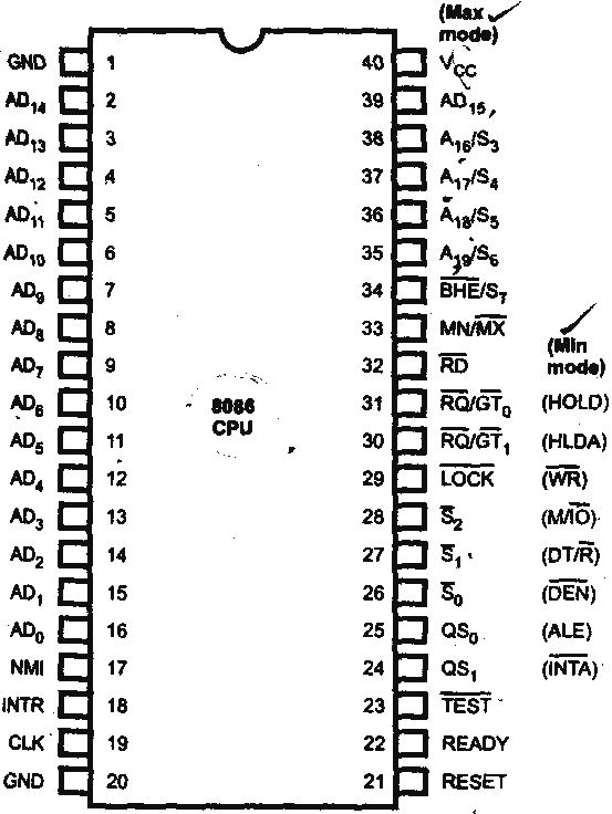 Block Diagram Of 80286