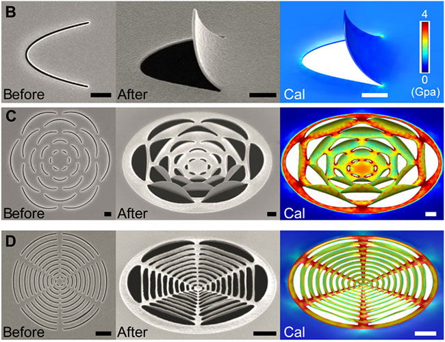 Penelitian Nano-kirigami manipulate light in the nanoscale
