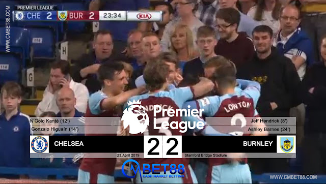 Cuplikan Gol Chelsea vs Burnley