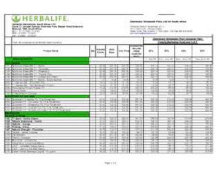 Herbalife South Africa: Herbalife Images