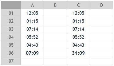 Somar horas e minutos online dating